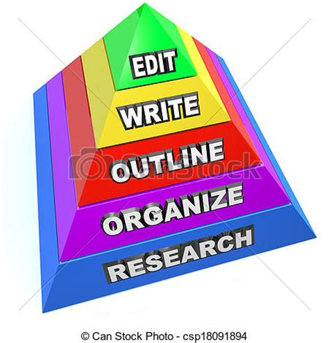 How to write good progress reports for research projects